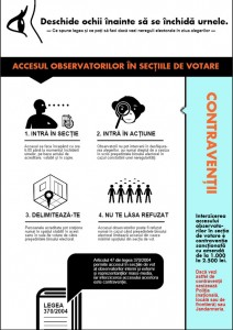 acces observatori sectie votare
