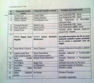 lista candidati